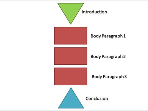 Example of Essay on Photography - EssaySharkcom